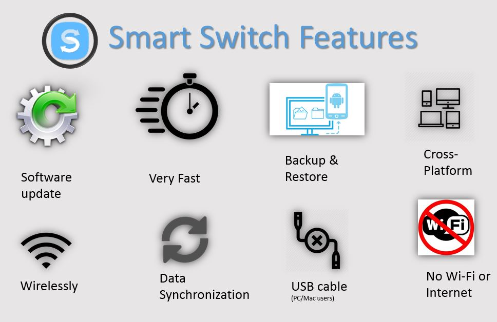 Samsung Smart Switch Features