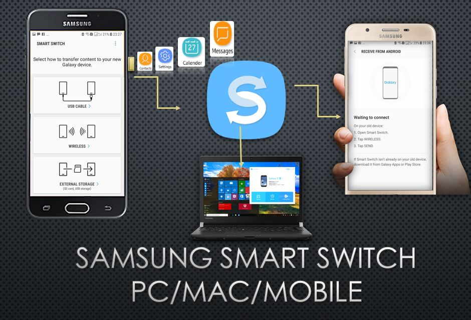 Samsung Smart Switch for PC, Windows, Mac